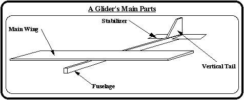Glider Design!